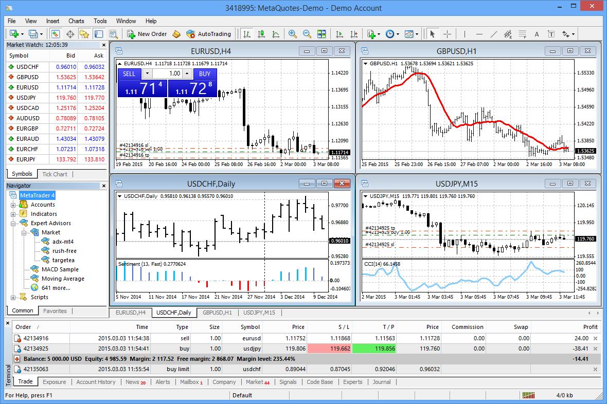 best forex trading platform for beginners